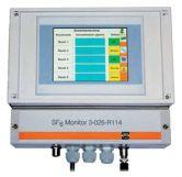 3-026-R114 Сетевой мониторинг
